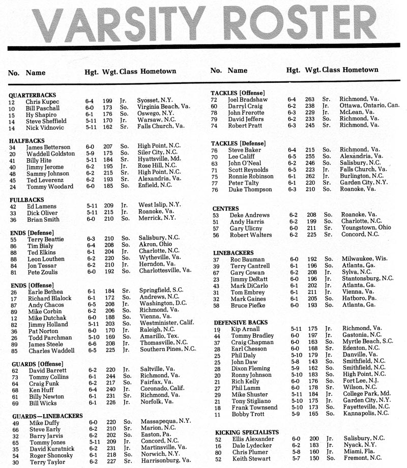 Photo: 1973 Unc Football Roster - Tar Heel Times