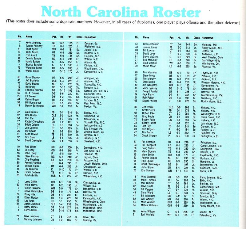Photo: 1982 UNC Football Roster - Tar Heel TimesNorth Carolina Football Roster
